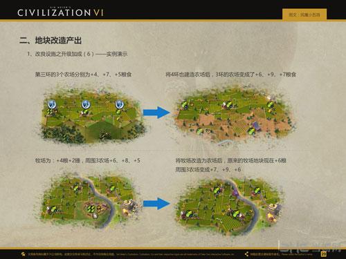 文明6农场加成画面截图3