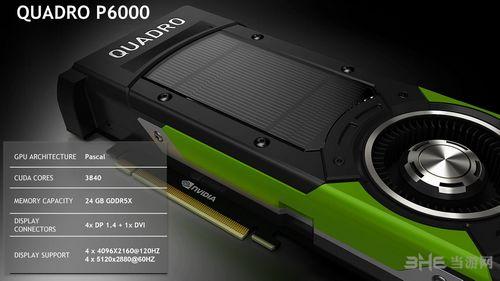 QuadroP6000对比泰坦X相关图片1