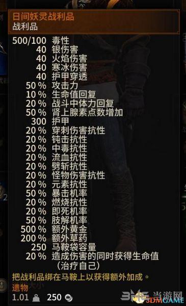 巫师3:狂猎日间妖灵战利品增强MOD截图1