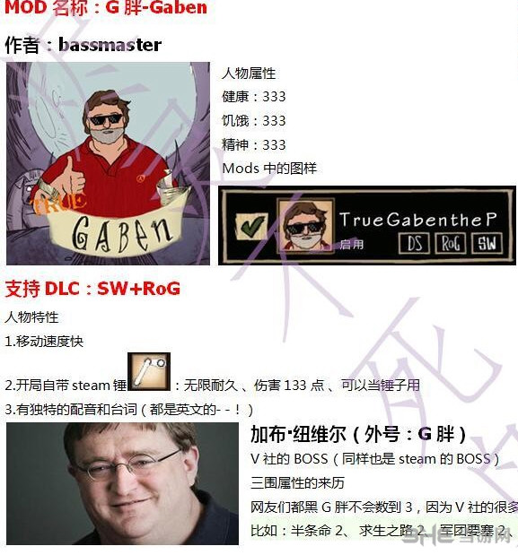 饥荒G胖-Gaben(支持海难+巨人国)MOD截图0