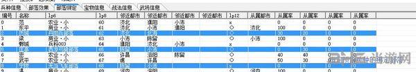 三国志13剧本信息修改器截图3