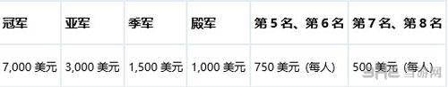 卡普空职业巡回赛2016赛制5
