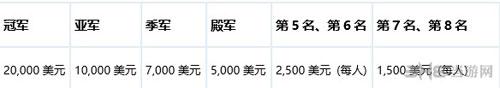 卡普空职业巡回赛2016赛制6
