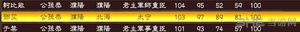 三国志13平定益州公孙恭2