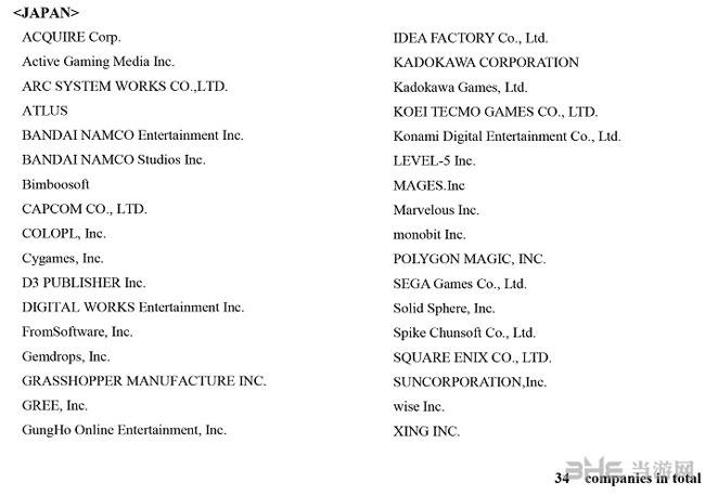 PSVR第一批全部开发商名单1
