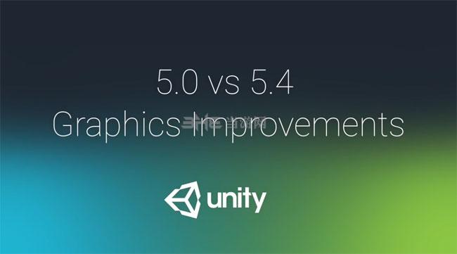 Unity截图1
