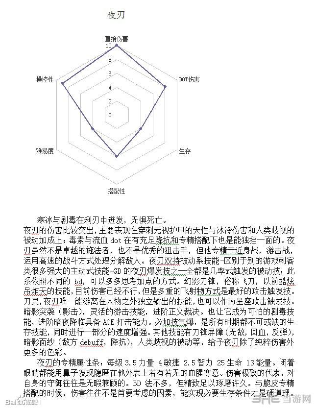 恐怖黎明单专精职业解析3