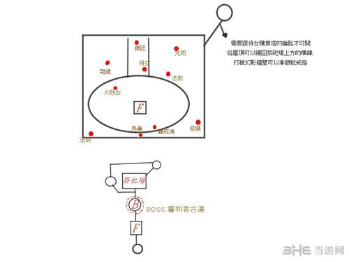 黑暗之魂3传火祭祀场所路线图1