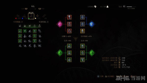 巫师3狂猎猫学派加点图3