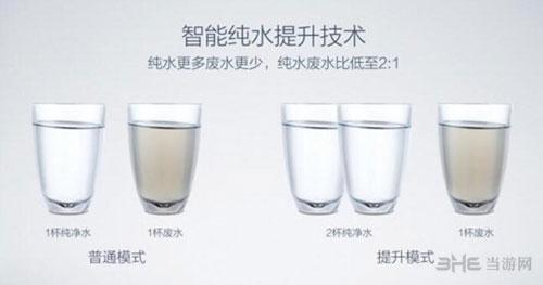 小米净水器配图1
