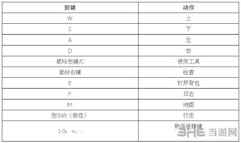 星露谷物语操作按键方法介绍 具体怎么操作 2