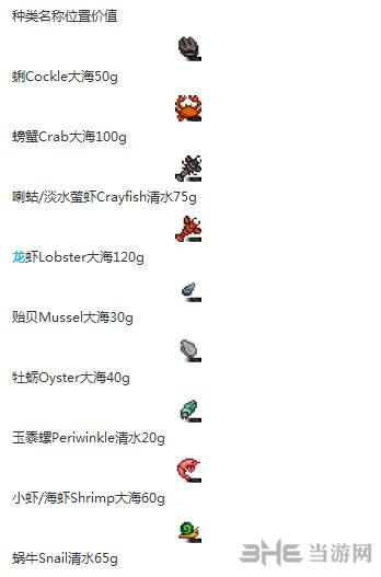 星露谷物语蟹篓Crab Pots用法方法推荐 怎么用蟹篓1