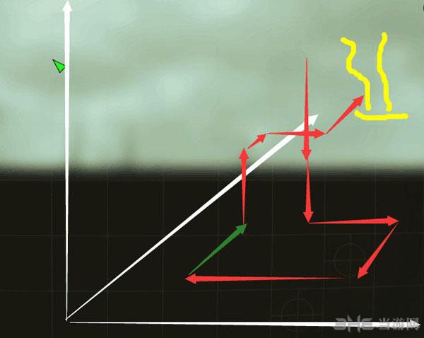 辐射4远港三方共存图片