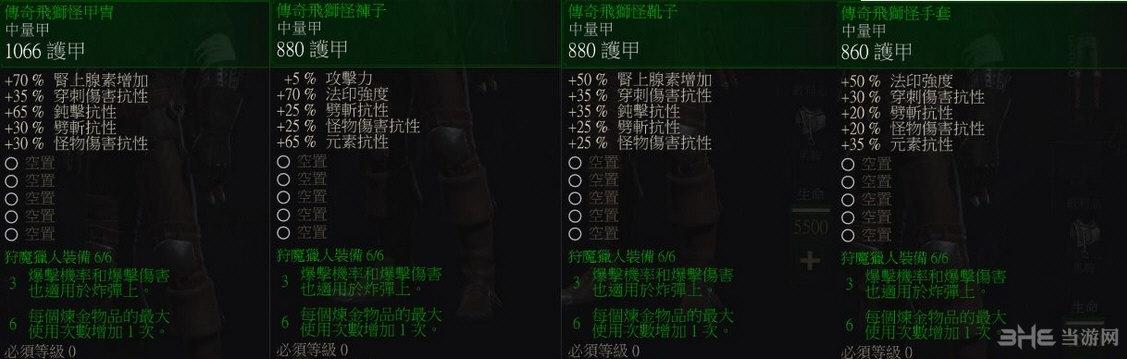 巫师3:狂猎传奇飞狮怪套MOD截图0