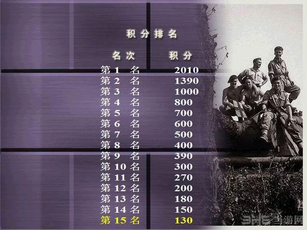 坦克大战豪华版截图1