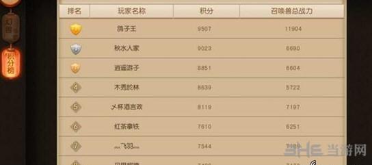 梦幻西游无双版幻境5过攻略 如何挑战金角大王1