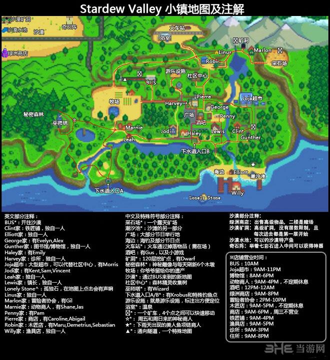 星露谷物语地图详解1