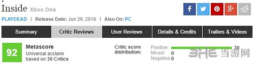 Inside游戏评分4