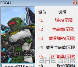 地球防卫军4.1:绝望阴影再袭六项修改器截图0