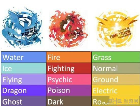 《精灵宝可梦GO》选择什么阵营比较好1