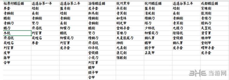 侠客风云传1.028新增武器列表介绍1