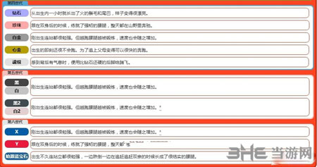 精灵宝可梦GO小火马属性4