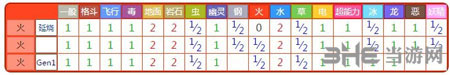 精灵宝可梦GO六尾3