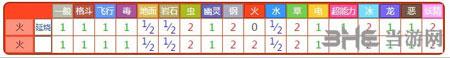 精灵宝可梦GO六尾4
