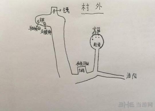 侠客风云传杜康村新人速通详解攻略1