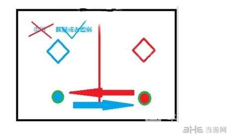 剑灵漩涡寺院老一站位配图1