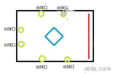 剑灵漩涡寺院老一站位配图3