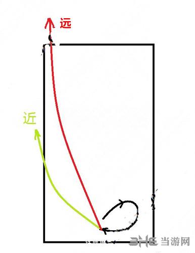 精灵宝可梦GO旋转曲线抛球1