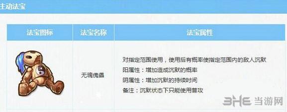 梦幻西游无双版法宝无魂傀儡属性详解 无魂傀儡怎么样1