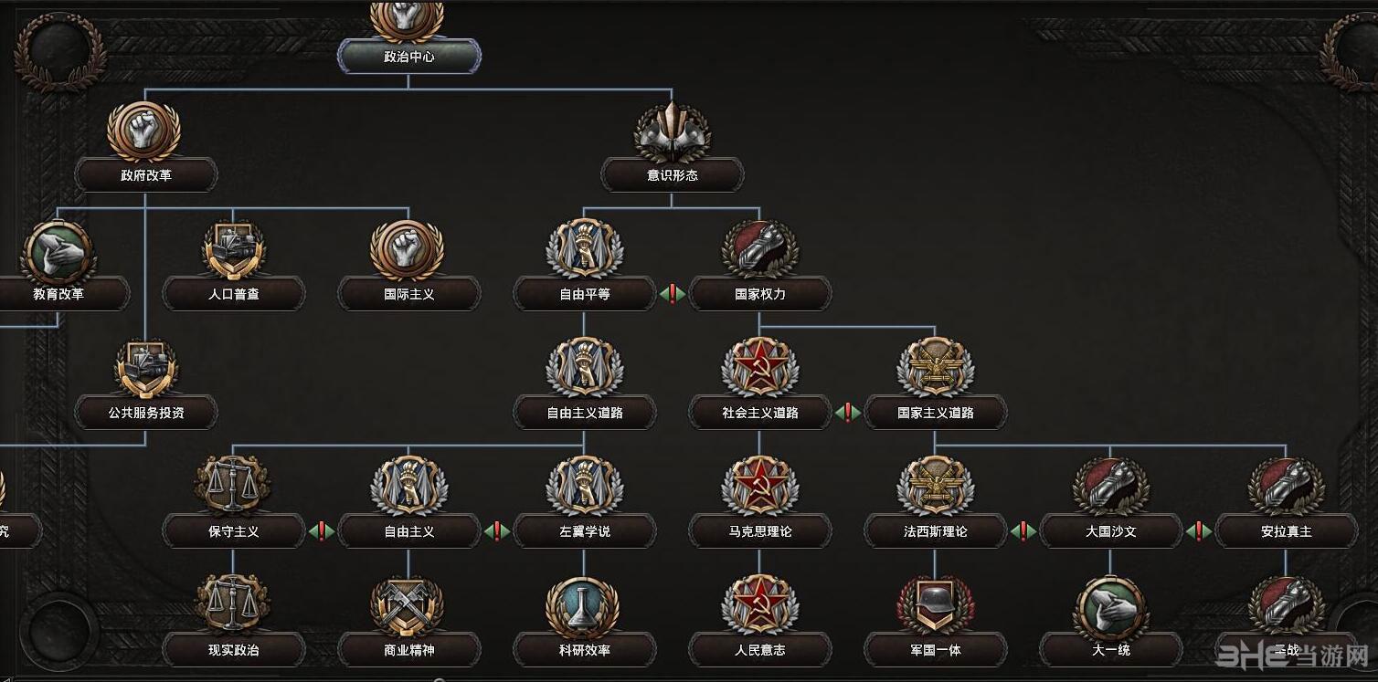 钢铁雄心4现代战争MOD截图2
