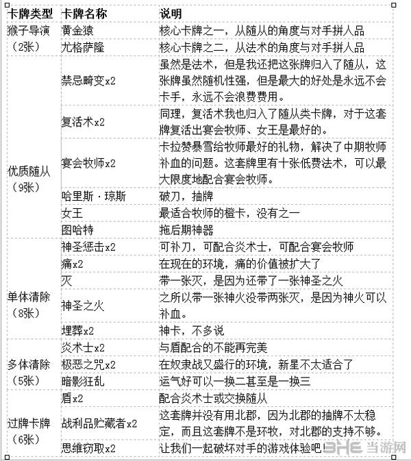 炉石传说导演牧2