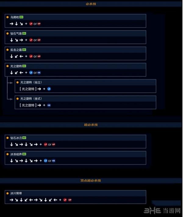 拳皇14库拉出招表3