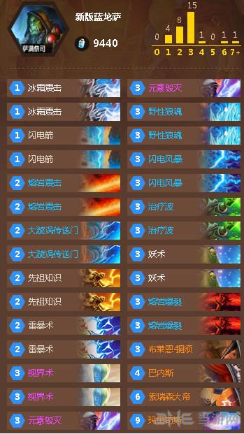 炉石传说蓝龙毁灭萨2