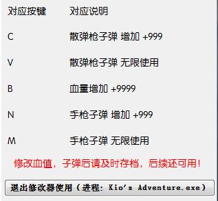 Kio的人间冒险五项修改器截图0