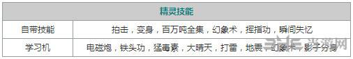 口袋妖怪重制梦幻3