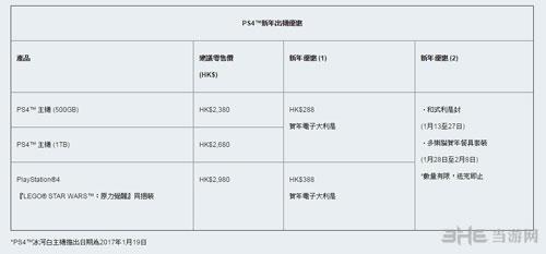 香港索尼活动图片5