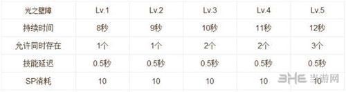 仙境传说RO手游技能说明截图8