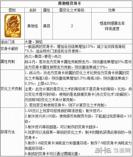 梦幻西游手游黄袍怪截图1