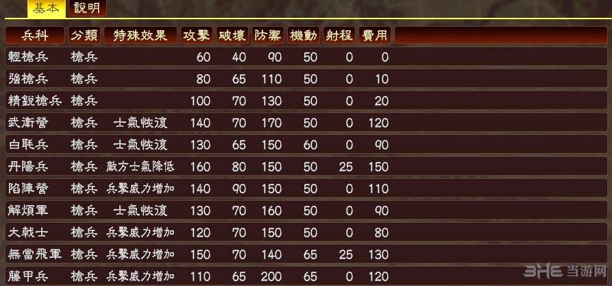三国志13v1.042大型剧本MOD英雄集结截图0