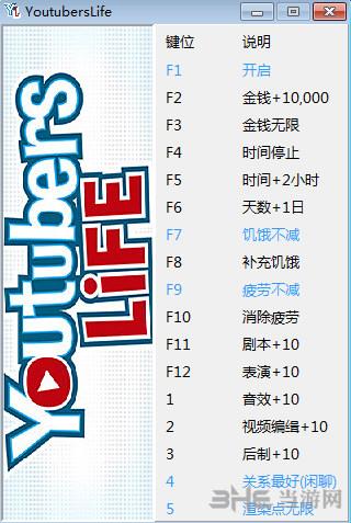 油管主播的生活十六项修改器截图0
