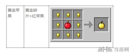 我的世界金苹果截图1