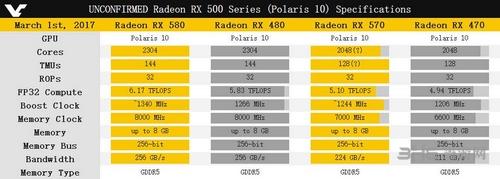 AMDRX500系列显卡图片3