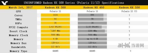 AMDRX500系列显卡图片4