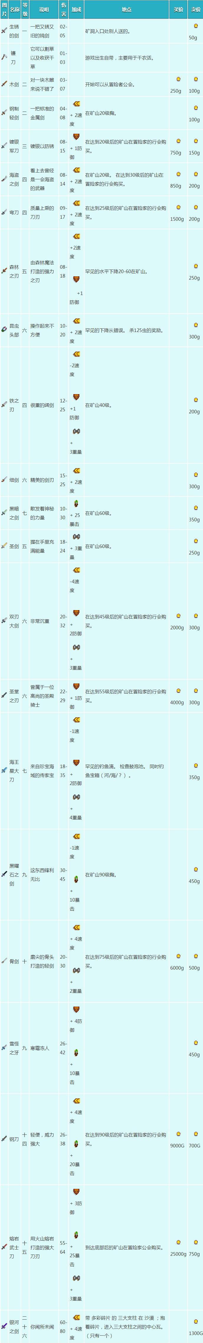 星露谷物语剑武器图