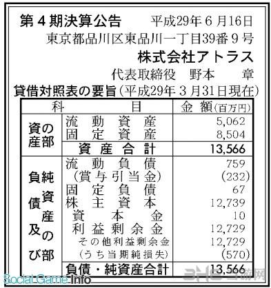 Atlus财报图片