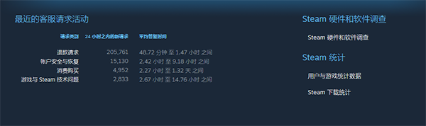 Steam截图3
